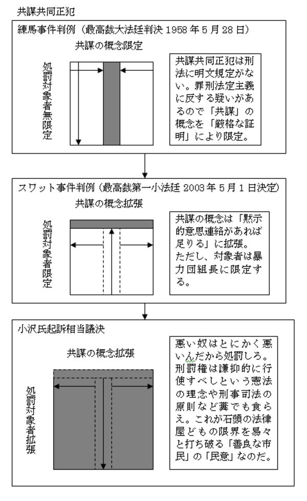 Kyoubouozawa01_3