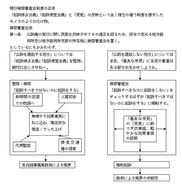 Shinsakai01_2