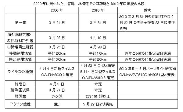 Kouteiekihikakuhyou_4