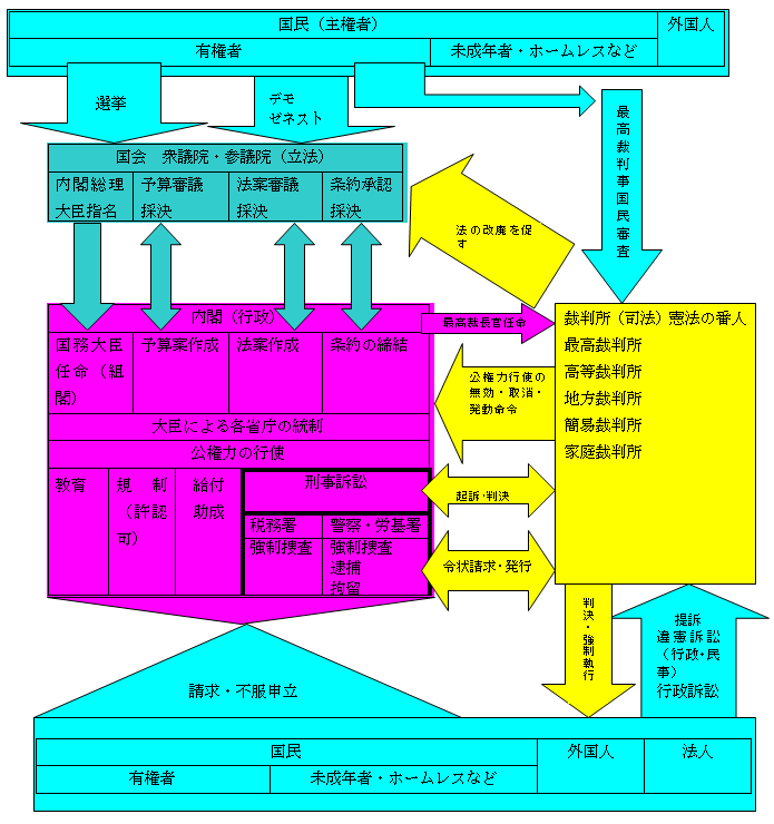 Kenpoimage01_14